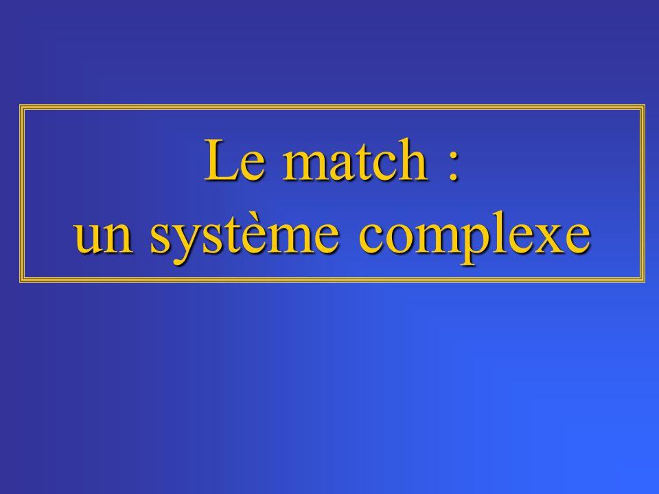 Le match : un système complexe