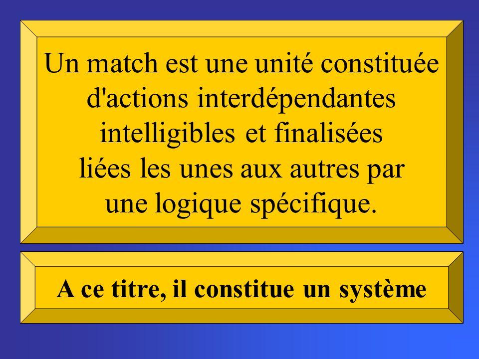 Un match est une unité constituée d'actions interdépendantes intelligibles et finalisées liées les unes aux autres par une logique spécifique. A ce ti