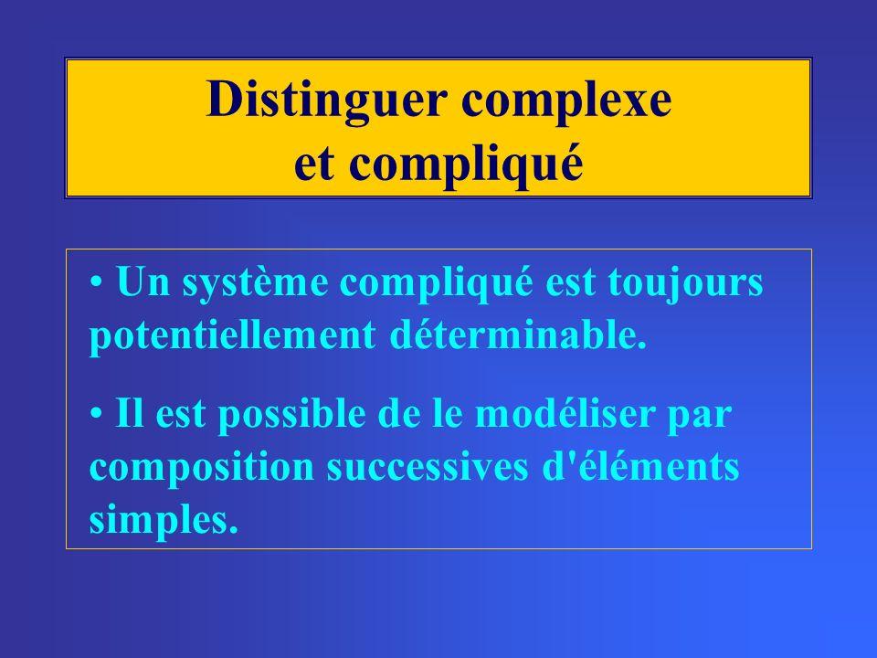 Distinguer complexe et compliqué Un système compliqué est toujours potentiellement déterminable. Il est possible de le modéliser par composition succe