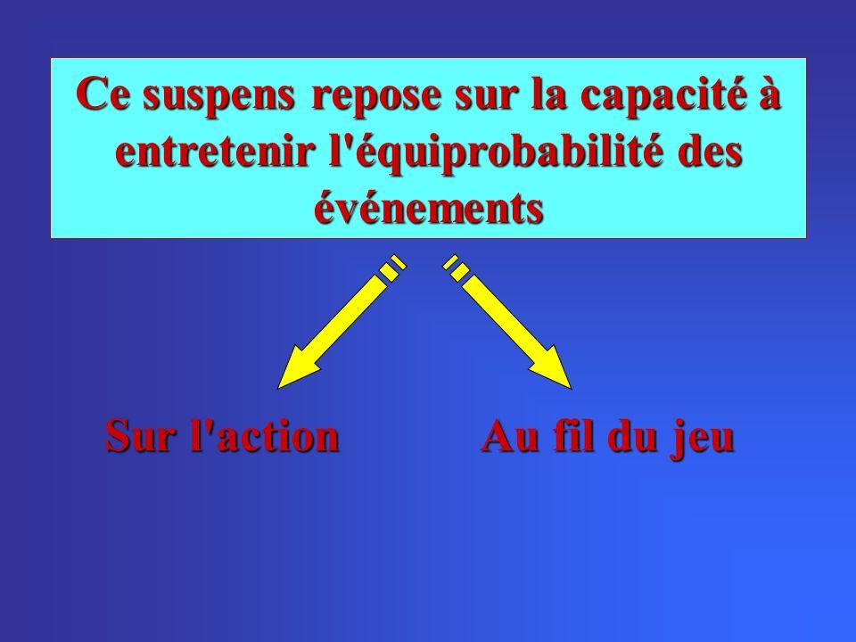 Ce suspens repose sur la capacité à entretenir l'équiprobabilité des événements Sur l'action Au fil du jeu