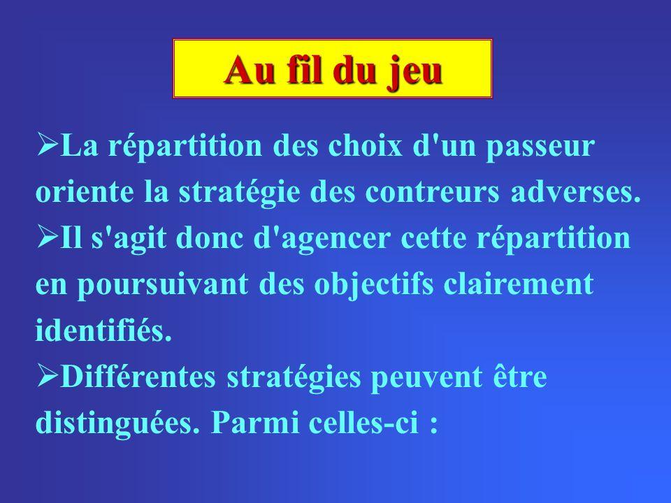Au fil du jeu La répartition des choix d un passeur oriente la stratégie des contreurs adverses.