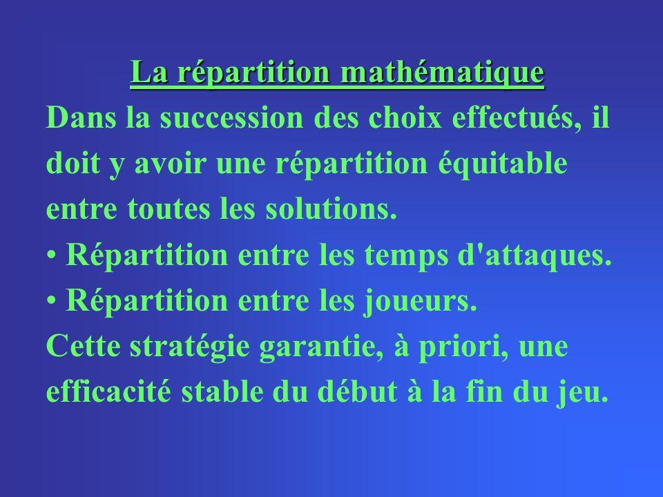 La répartition mathématique Dans la succession des choix effectués, il doit y avoir une répartition équitable entre toutes les solutions. Répartition