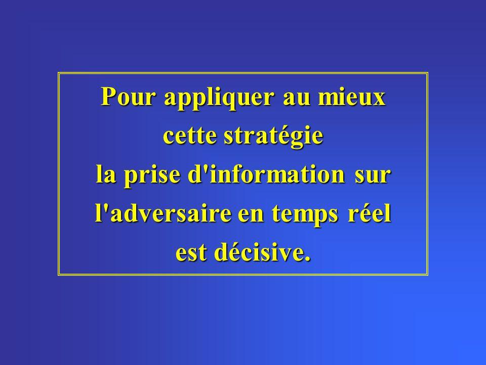 Pour appliquer au mieux cette stratégie la prise d'information sur l'adversaire en temps réel est décisive.
