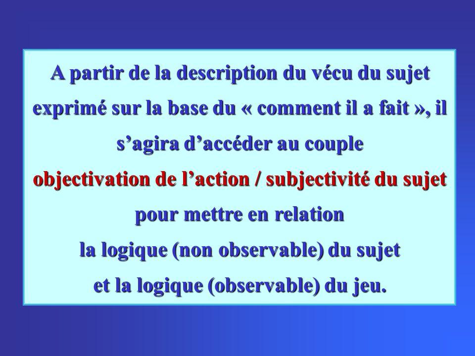 A partir de la description du vécu du sujet exprimé sur la base du « comment il a fait », il sagira daccéder au couple objectivation de laction / subj