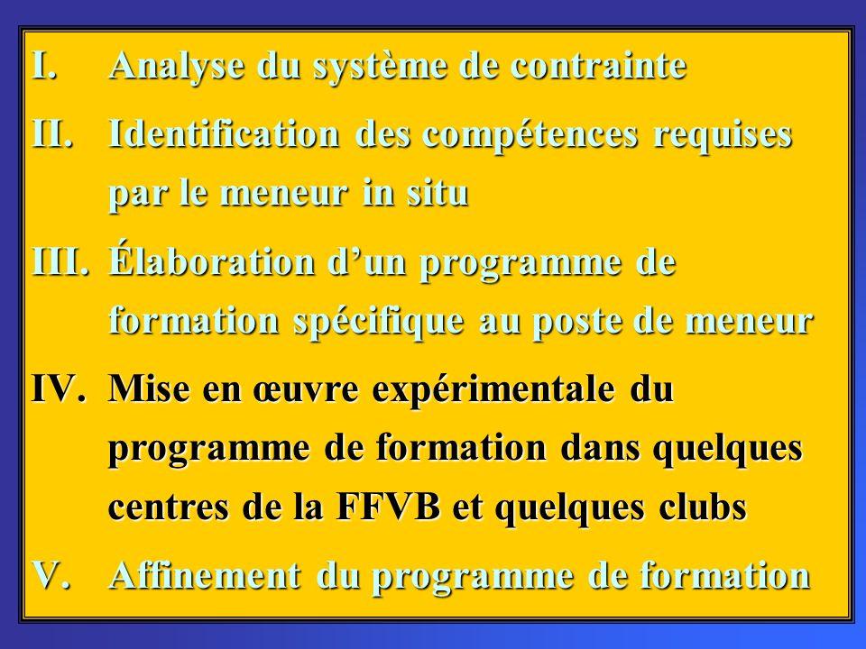 I.Analyse du système de contrainte II.Identification des compétences requises par le meneur in situ III.Élaboration dun programme de formation spécifi