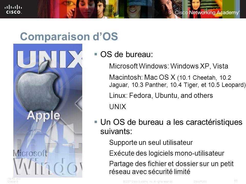 ITE PC v4.0 Chapter 5 11 © 2007 Cisco Systems, Inc. All rights reserved.Cisco Public Comparaison dOS OS de bureau: Microsoft Windows: Windows XP, Vist