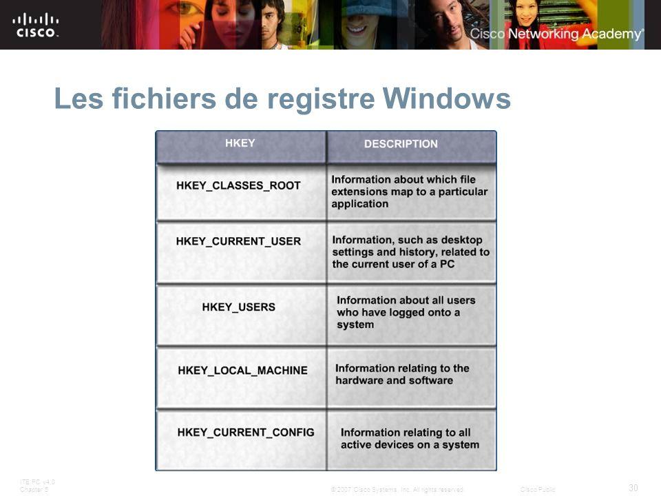ITE PC v4.0 Chapter 5 30 © 2007 Cisco Systems, Inc. All rights reserved.Cisco Public Les fichiers de registre Windows