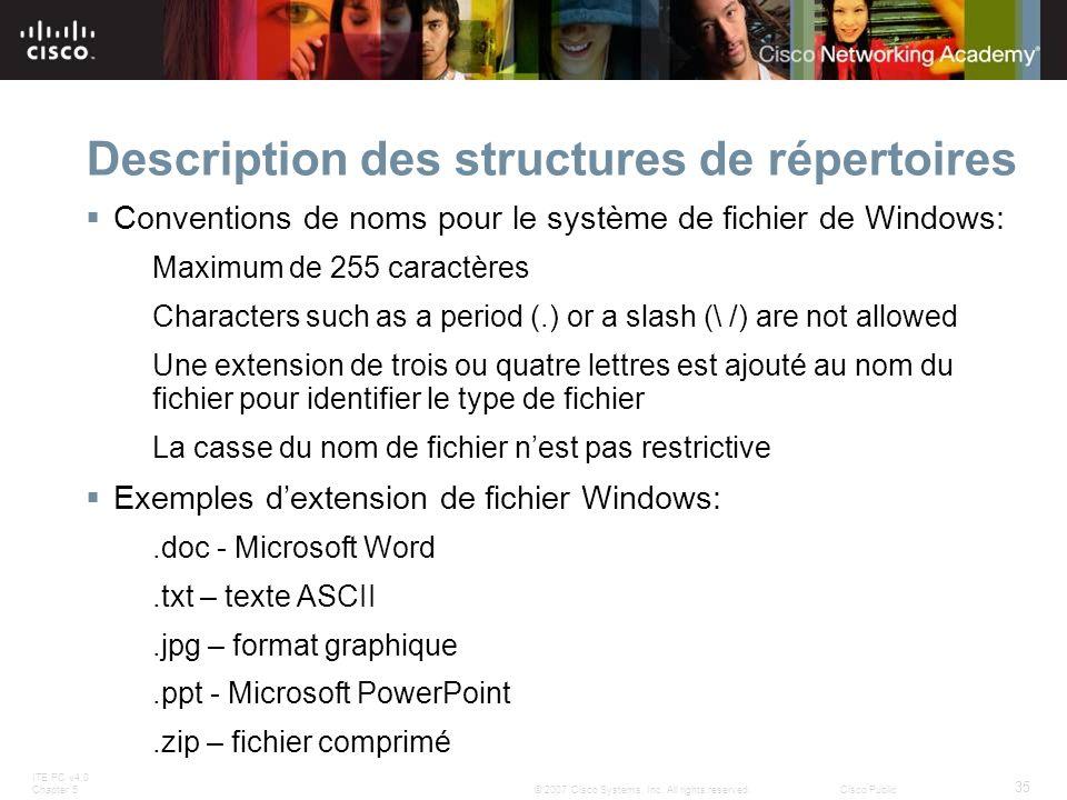 ITE PC v4.0 Chapter 5 35 © 2007 Cisco Systems, Inc. All rights reserved.Cisco Public Description des structures de répertoires Conventions de noms pou