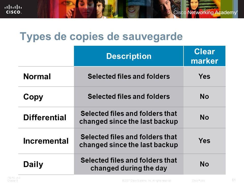 ITE PC v4.0 Chapter 5 61 © 2007 Cisco Systems, Inc. All rights reserved.Cisco Public Types de copies de sauvegarde Description Clear marker Normal Sel