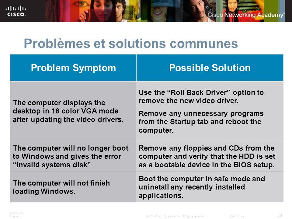 ITE PC v4.0 Chapter 5 70 © 2007 Cisco Systems, Inc. All rights reserved.Cisco Public Problèmes et solutions communes Problem SymptomPossible Solution