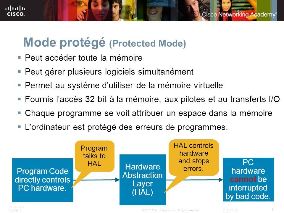 ITE PC v4.0 Chapter 5 8 © 2007 Cisco Systems, Inc. All rights reserved.Cisco Public Mode protégé (Protected Mode) Peut accéder toute la mémoire Peut g