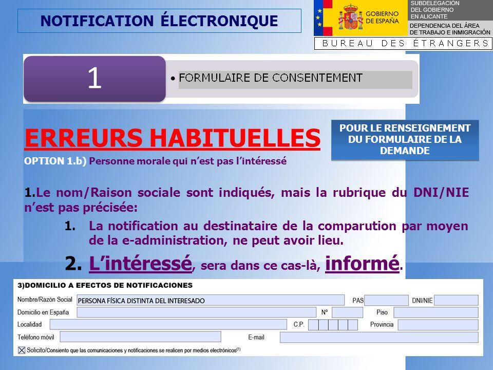 NOTIFICATION ÉLECTRONIQUE ÉLIMINER LES AMBIGUÏTÉS OPTION 1.