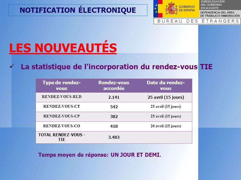 NOTIFICATION ÉLECTRONIQUE LÉGISLATION APPLICABLE Loi 11/2007, du 22 juin, sur l accès des citoyens au portail électronique des Services Publiques (LAECSP).