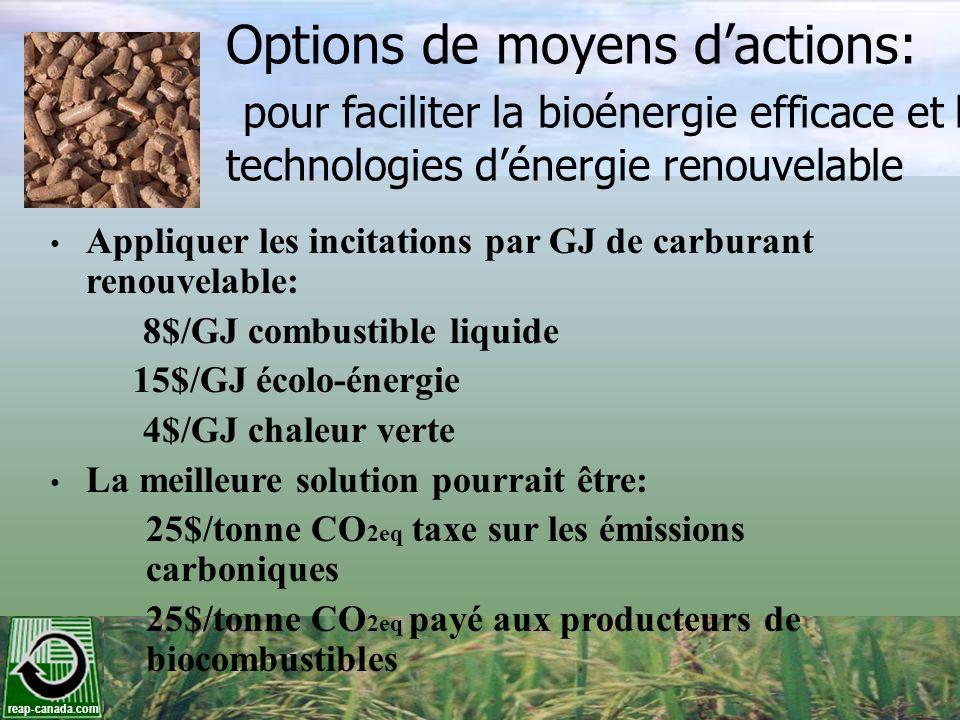 reap-canada.com Options de moyens dactions: pour faciliter la bioénergie efficace et les technologies dénergie renouvelable Appliquer les incitations