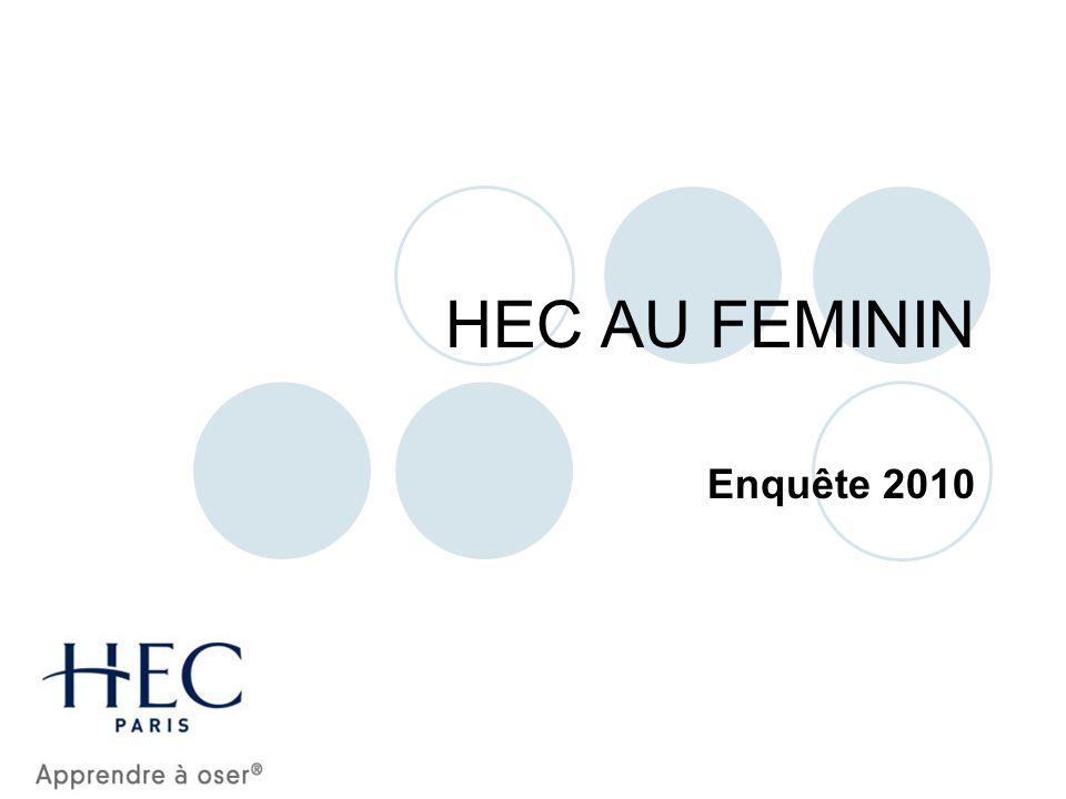 HEC AU FEMININ Enquête 2010