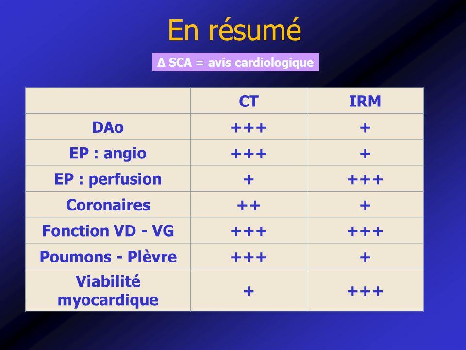 En résumé CTIRM DAo++++ EP : angio++++ EP : perfusion++++ Coronaires+++ Fonction VD - VG+++ Poumons - Plèvre++++ Viabilité myocardique ++++ SCA = avis
