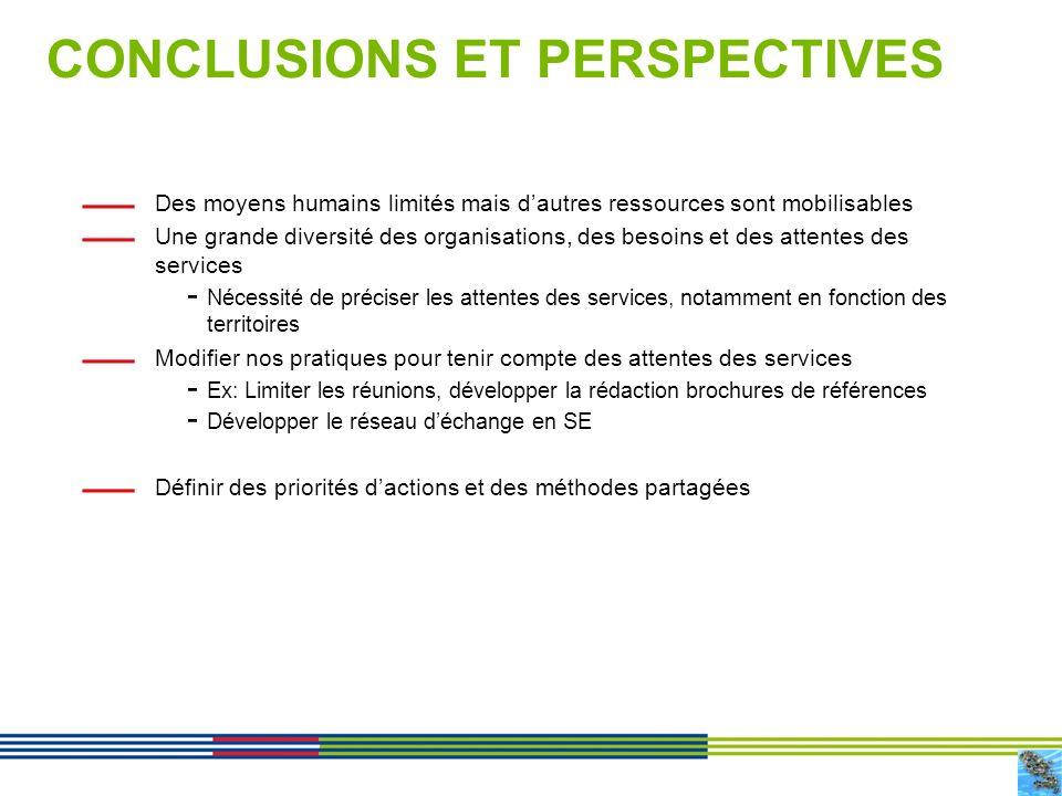 21 CONCLUSIONS ET PERSPECTIVES Des moyens humains limités mais dautres ressources sont mobilisables Une grande diversité des organisations, des besoin