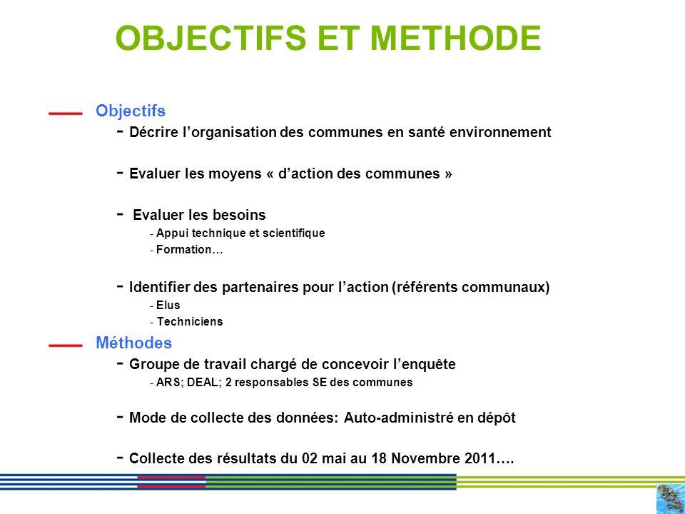 3 OBJECTIFS ET METHODE Objectifs - Décrire lorganisation des communes en santé environnement - Evaluer les moyens « daction des communes » - Evaluer l
