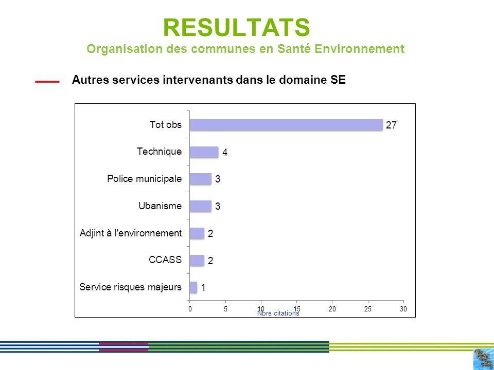 6 RESULTATS Autres services intervenants dans le domaine SE Organisation des communes en Santé Environnement Nbre citations