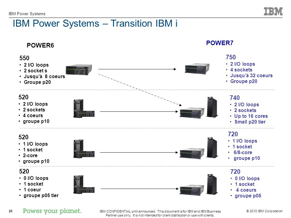 © 2010 IBM Corporation IBM Power Systems IBM CONFIDENTIAL until announced. This document is for IBM and IBM Business Partner use only. It is not inten