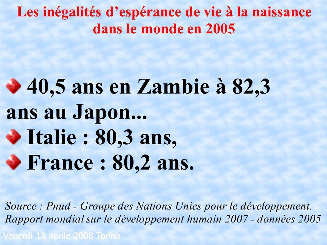 Venerdì 18 aprile 2008 Torino 40,5 ans en Zambie à 82,3 ans au Japon... Italie : 80,3 ans, France : 80,2 ans. Les inégalités despérance de vie à la na