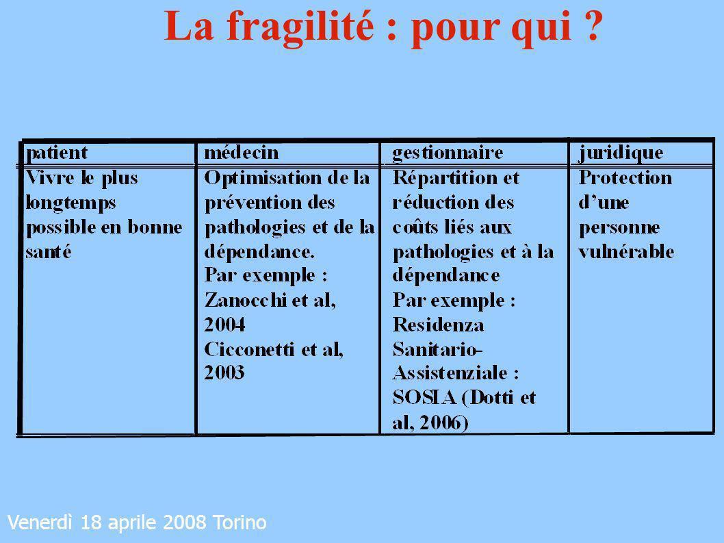 Venerdì 18 aprile 2008 Torino La fragilité : pour qui ?