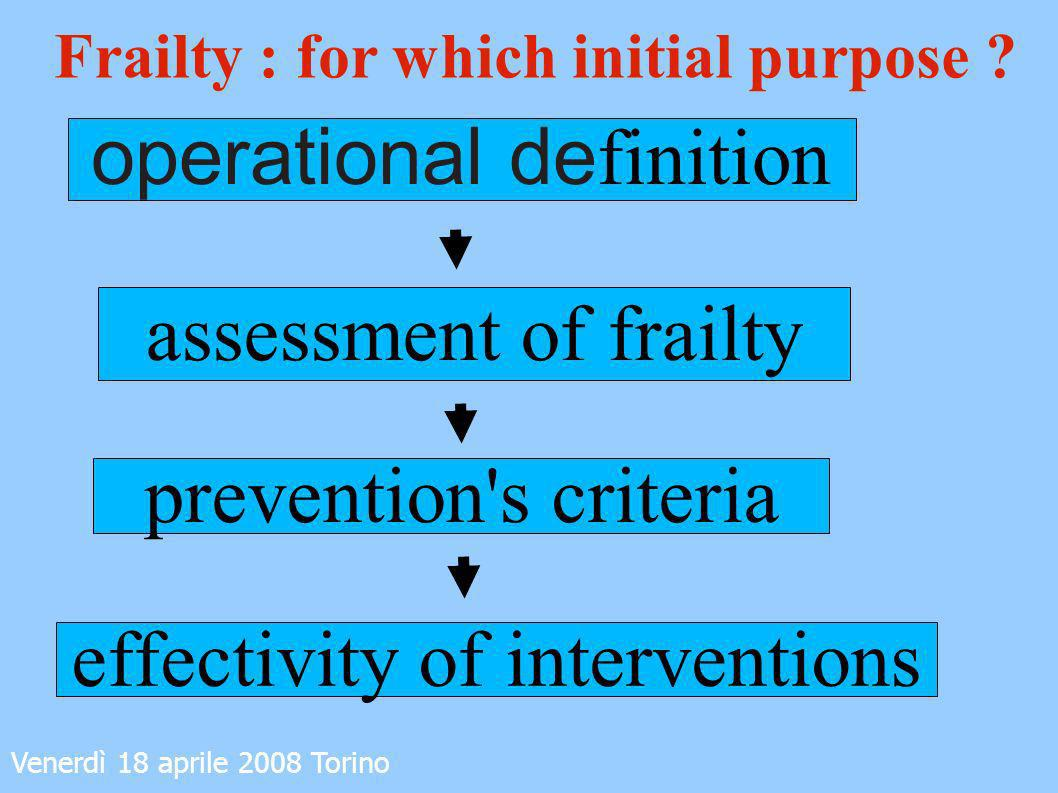 Frailty : for which initial purpose ? prevention's criteria operational de finition effectivity of interventions assessment of frailty