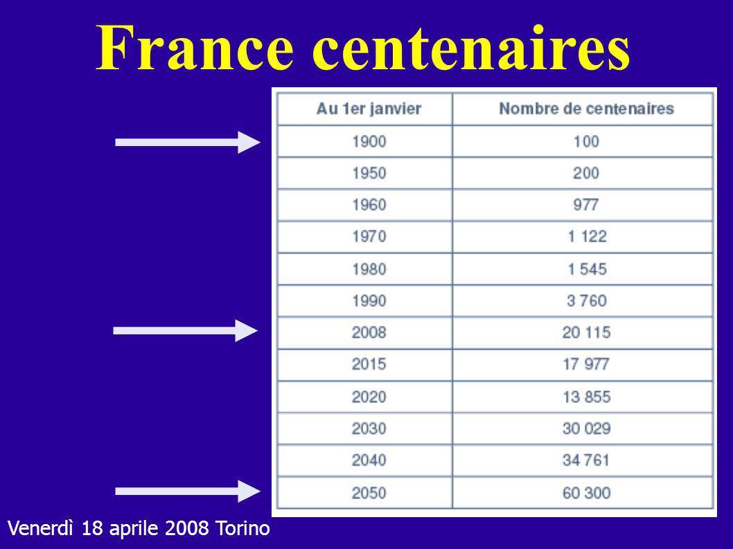 Venerdì 18 aprile 2008 Torino France centenaires