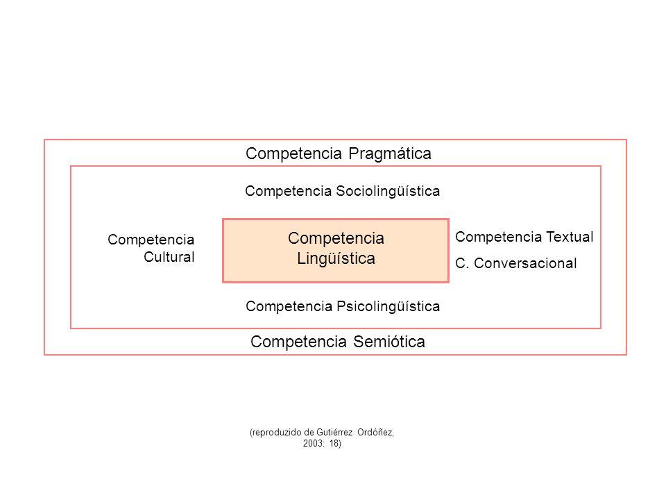 Competencia Pragmática Competencia Cultural Competencia Textual C. Conversacional Competencia Psicolingüística Competencia Sociolingüística Competenci