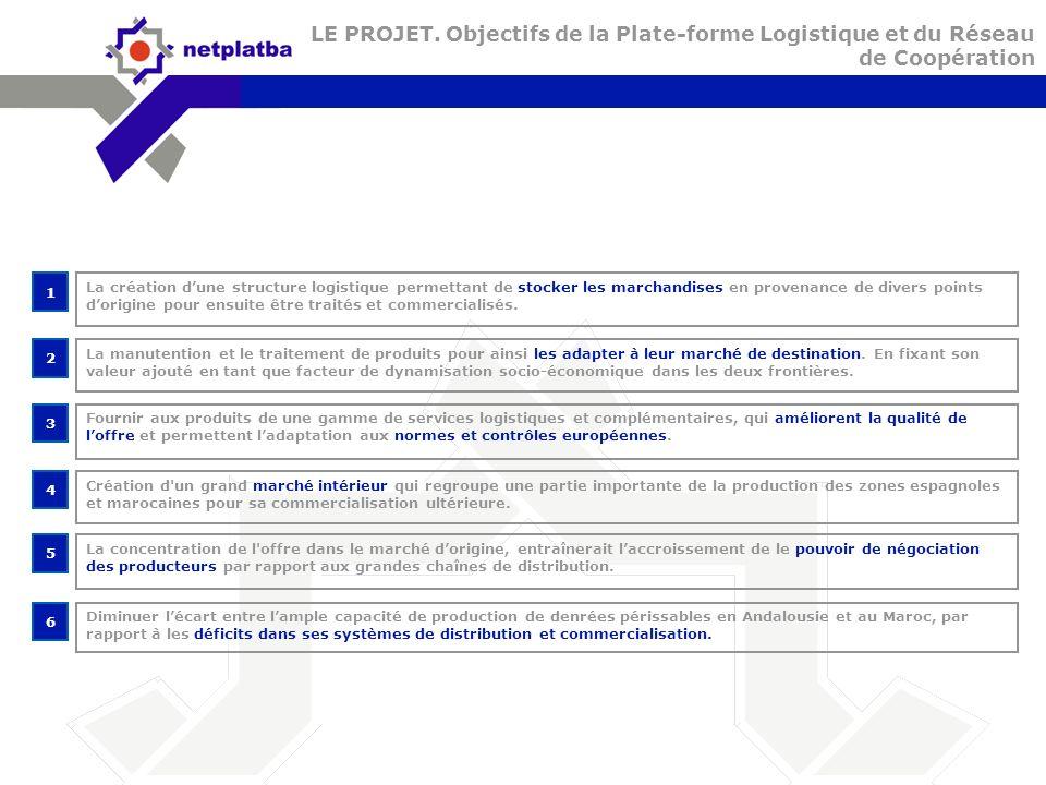 LE PROJET. Objectifs de la Plate-forme Logistique et du Réseau de Coopération 4 1 2 3 5 6 Création d'un grand marché intérieur qui regroupe une partie