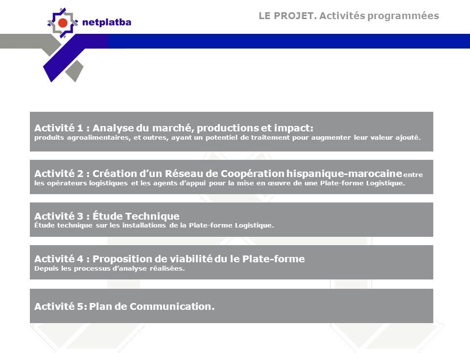 LE PROJET. Activités programmées Activité 1 : Analyse du marché, productions et impact: produits agroalimentaires, et outres, ayant un potentiel de tr