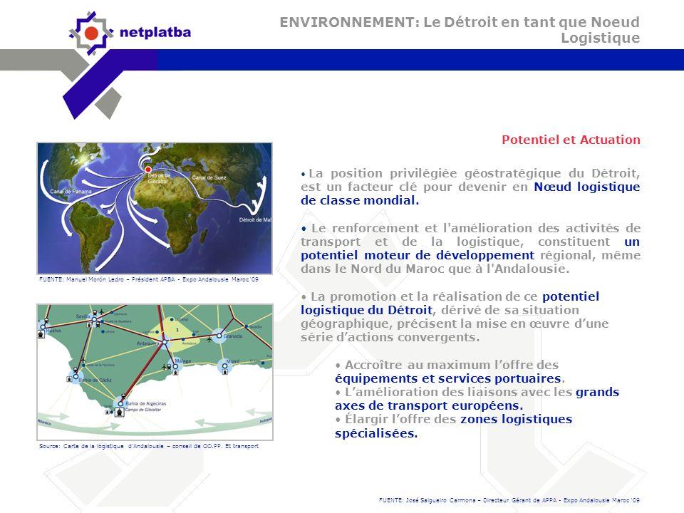 ENVIRONNEMENT: Flux des Marchandises Nord - Sud Prévisions et Opportunités Le Programme Opérationnel de Coopération Transfrontalière (POCTEFEX) souligne que les flux commerciaux entre lEspagne et le Maroc se produisent majoritairement entre les ports de Tanger et dAlgésiras.