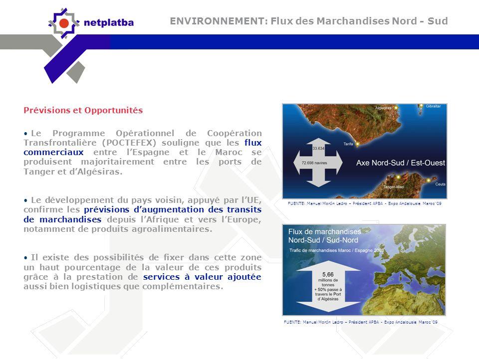 ENVIRONNEMENT: Flux des Marchandises Nord - Sud Prévisions et Opportunités Le Programme Opérationnel de Coopération Transfrontalière (POCTEFEX) soulig