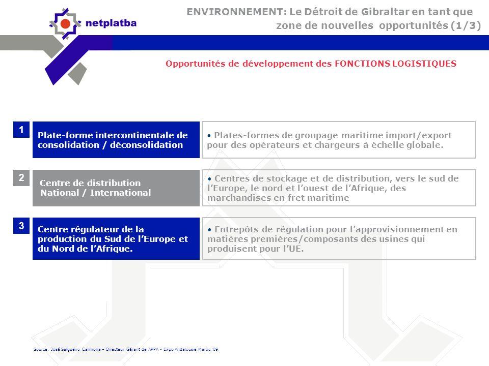 ENVIRONNEMENT: Le Détroit de Gibraltar en tant que zone de nouvelles opportunités (1/3) Plates-formes de groupage maritime import/export pour des opér