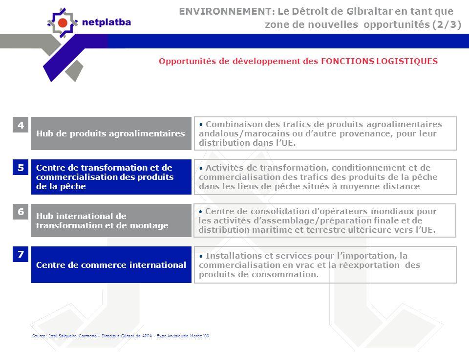 Ces fonctions logistiques permettent que les processus dincorporation du valeur ajouté, aux différents produits, deviennent un facteur de développement socioéconomique du territoire où ils sont effectués.
