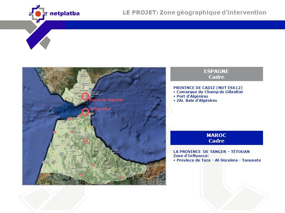 LE PROJET: Zone géographique dintervention ESPAGNE Cadre MAROC Cadre PROVINCE DE CADIZ (NUT ES612) Comarque du Champ de Gibraltar Port dAlgésiras ZAL
