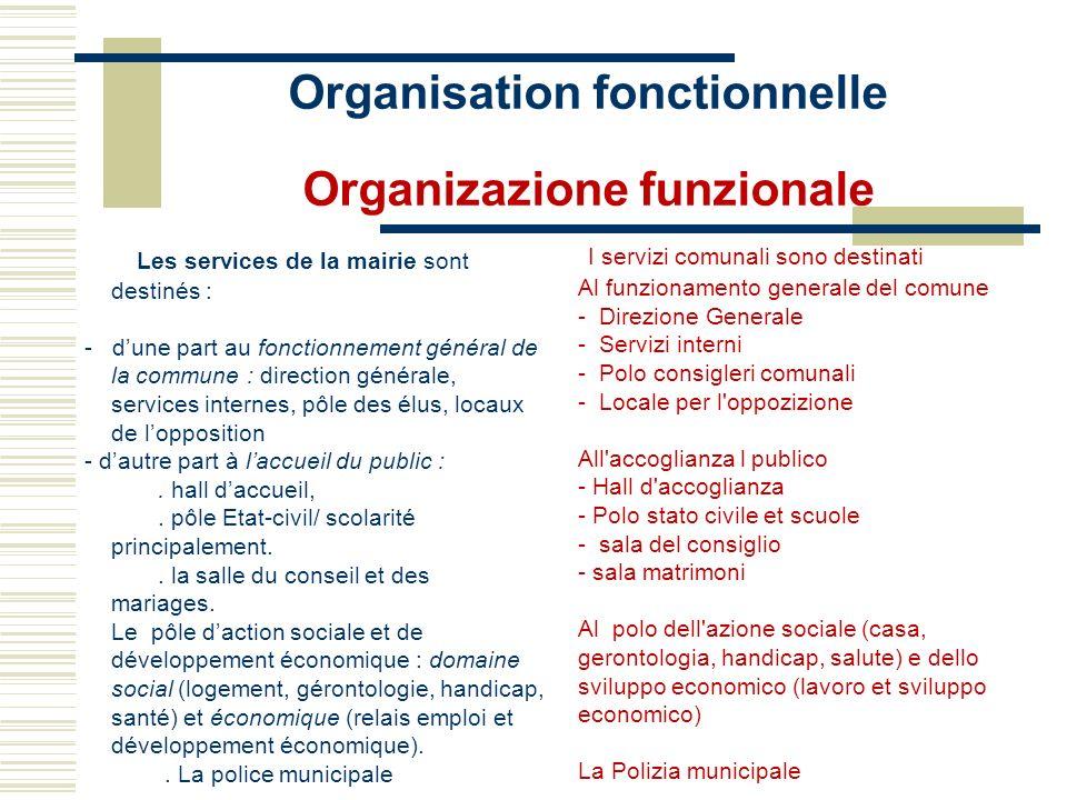 Organisation fonctionnelle Organizazione funzionale Les services de la mairie sont destinés : - dune part au fonctionnement général de la commune : di