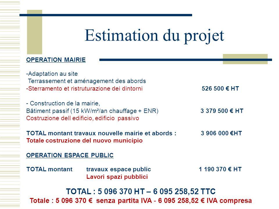 Estimation du projet OPERATION MAIRIE -Adaptation au site Terrassement et aménagement des abords -Sterramento et ristruturazione dei dintorni 526 500