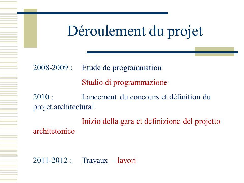 Déroulement du projet 2008-2009 : Etude de programmation Studio di programmazione 2010 : Lancement du concours et définition du projet architectural I