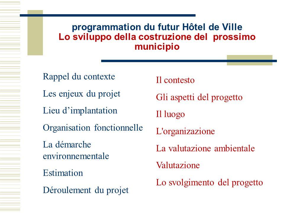 programmation du futur Hôtel de Ville Lo sviluppo della costruzione del prossimo municipio Rappel du contexte Les enjeux du projet Lieu dimplantation