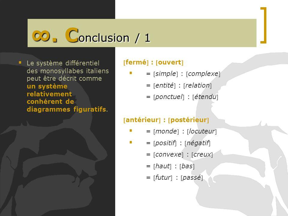 . C onclusion / 1 fermé : ouvert = simple : complexe = entité : relation = ponctuel : étendu antérieur : postérieur = monde : locuteur = positif : nég