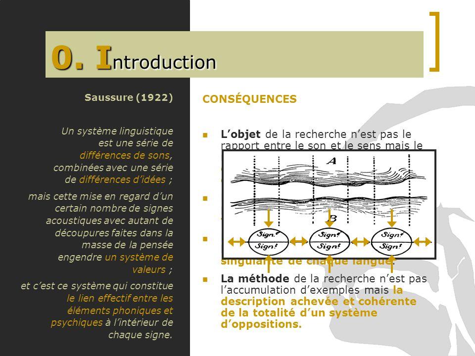CONSÉQUENCES Lobjet de la recherche nest pas le rapport entre le son et le sens mais le rapport entre un système différentiel de sons et un système di