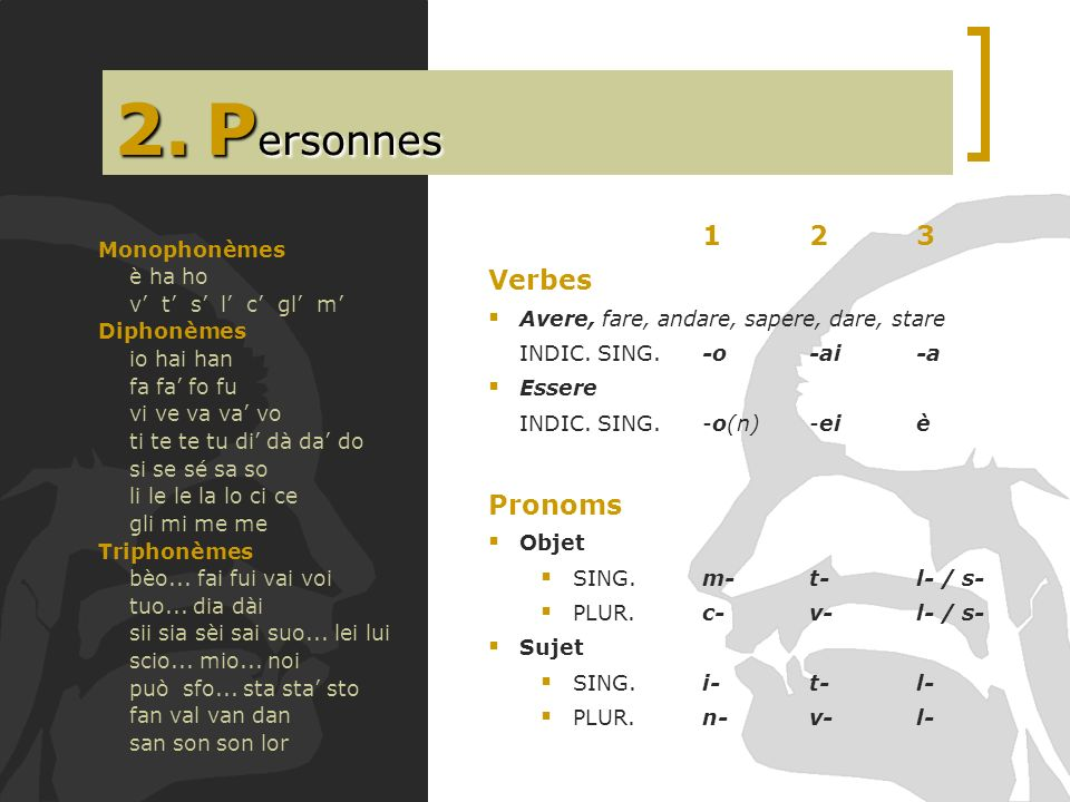 2. P ersonnes 123 Verbes Avere, fare, andare, sapere, dare, stare INDIC. SING.-o-ai-a Essere INDIC. SING.-o(n)-eiè Pronoms Objet SING.m-t-l- / s- PLUR
