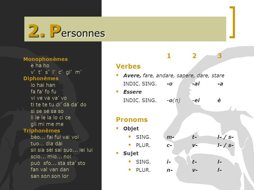 ɔ i u o ɛ e a p ʦ ʣ ʧ ʤ ʎ ɲ b t v f d k g ʃ w j m n l r s z PRONOM VERBE 2.