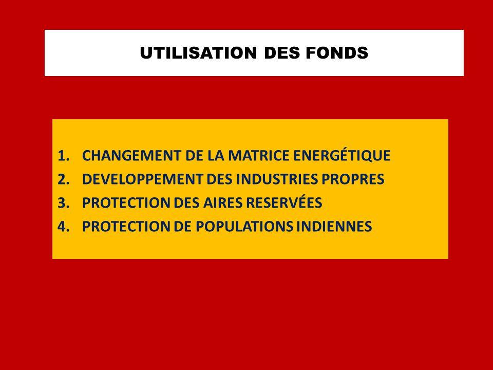 UTILISATION DES FONDS 1.CHANGEMENT DE LA MATRICE ENERGÉTIQUE 2.DEVELOPPEMENT DES INDUSTRIES PROPRES 3.PROTECTION DES AIRES RESERVÉES 4.PROTECTION DE POPULATIONS INDIENNES