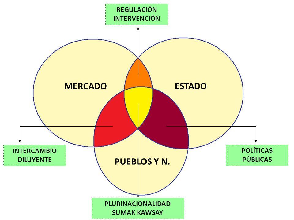 PUEBLOS Y N.