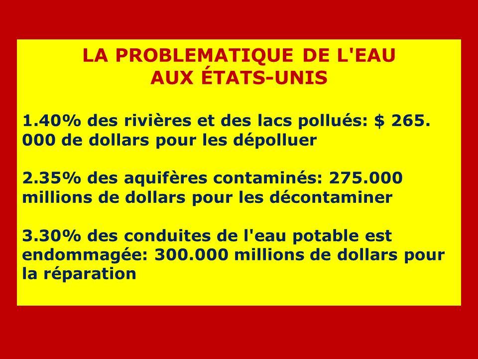 LA PROBLEMATIQUE DE L EAU AUX ÉTATS-UNIS 1.40% des rivières et des lacs pollués: $ 265.