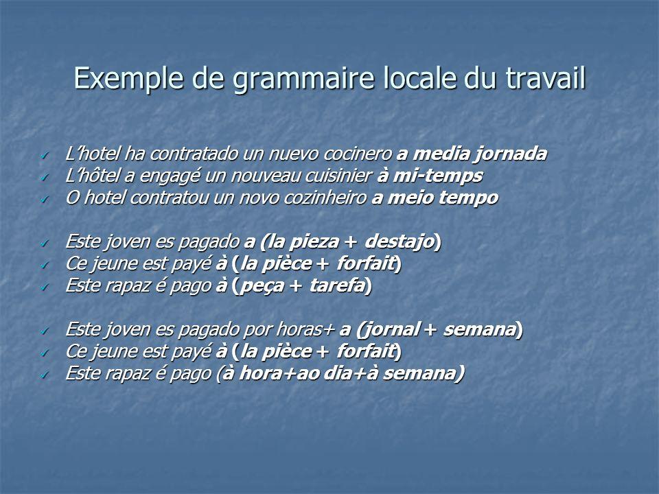 Exemple de grammaire locale du travail Lhotel ha contratado un nuevo cocinero a media jornada Lhotel ha contratado un nuevo cocinero a media jornada L