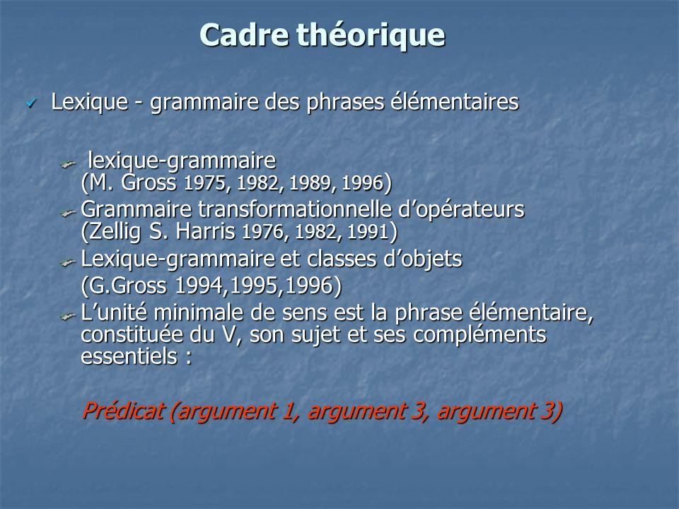 Cadre théorique Lexique - grammaire des phrases élémentaires Lexique - grammaire des phrases élémentaires lexique-grammaire (M. Gross 1975, 1982, 1989