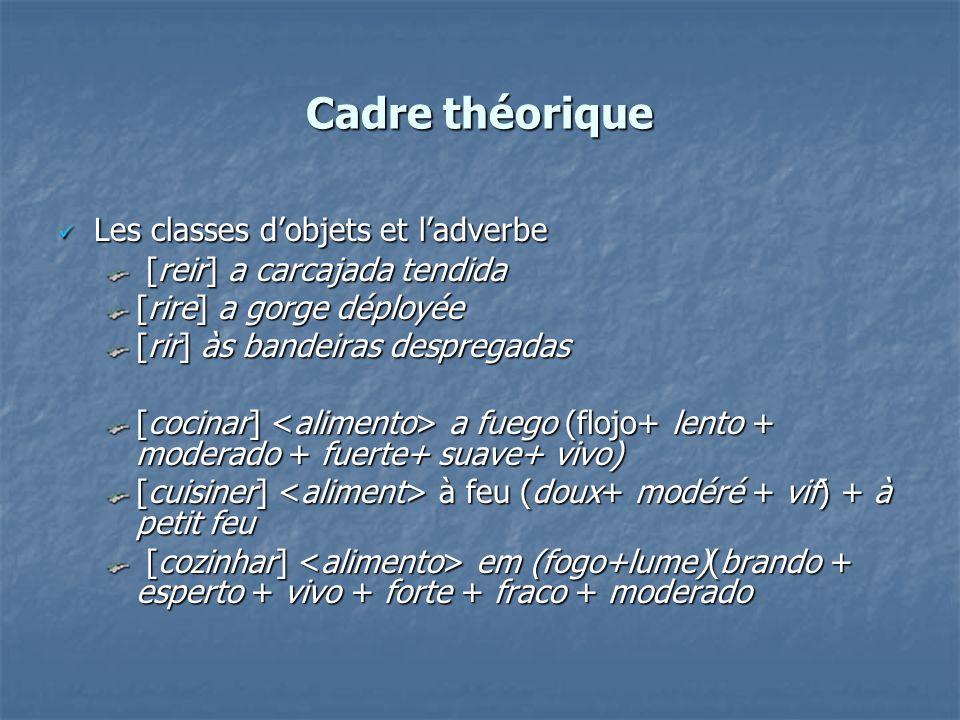 Cadre théorique Les classes dobjets et ladverbe Les classes dobjets et ladverbe [reir] a carcajada tendida [reir] a carcajada tendida [rire] a gorge d